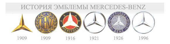 значок марки автомобиля мерседес